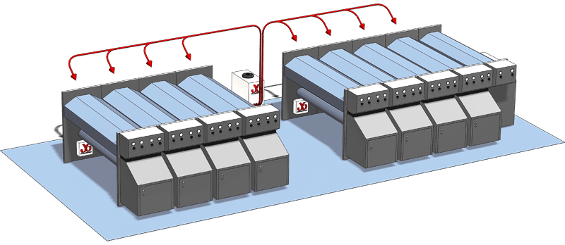 Flexo-ink-curing-system-inkomand-corrusystems